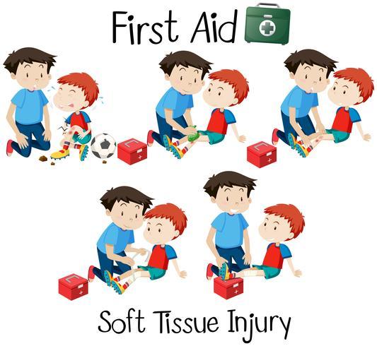 Första hjälpen mjukvävnadsskada