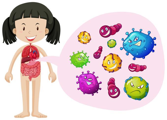 Liten flicka med bakterier i kroppen