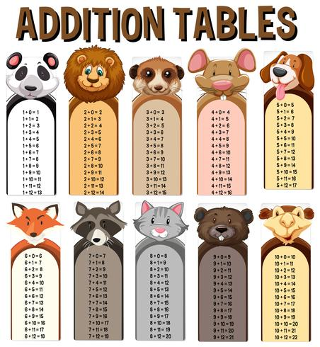 Animal and Math Times Table vector