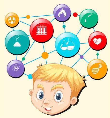 Cabeza de niño y símbolos de la ciencia