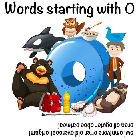 Palavras que começam com letra O