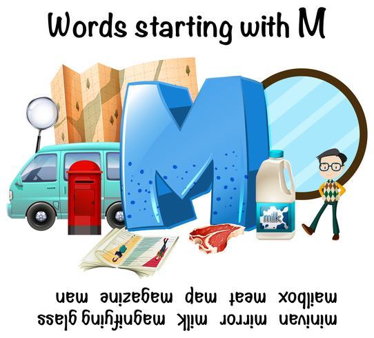 Mots commençant par M illustration