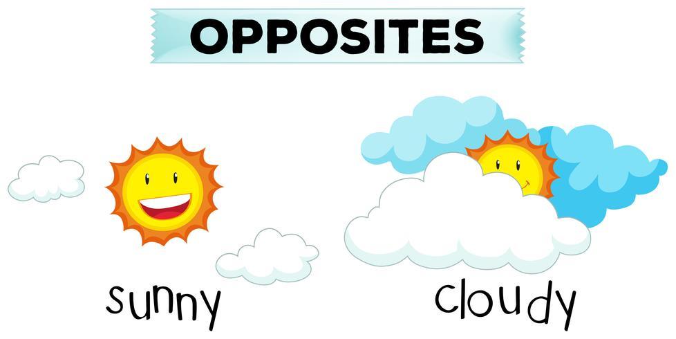 Palavras opostas para ensolarado e nublado