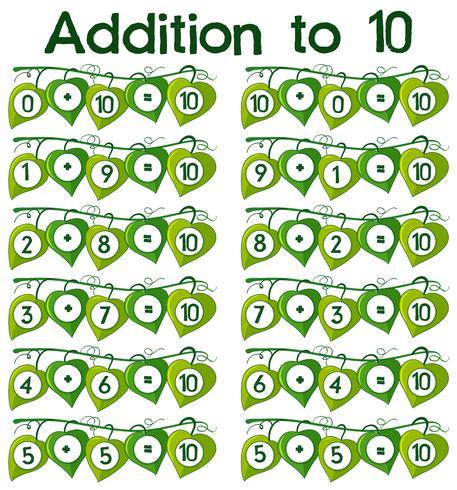 Zusatz zu 10 Poster