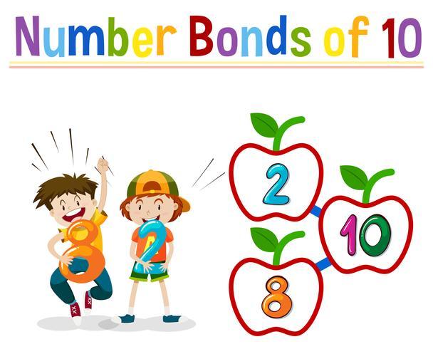 Bono numérico de diez vector