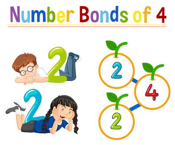 Nummerbanden van vier