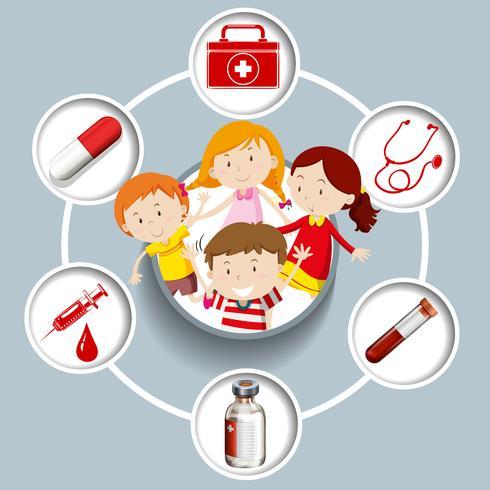 Kinderen en medische symbolen
