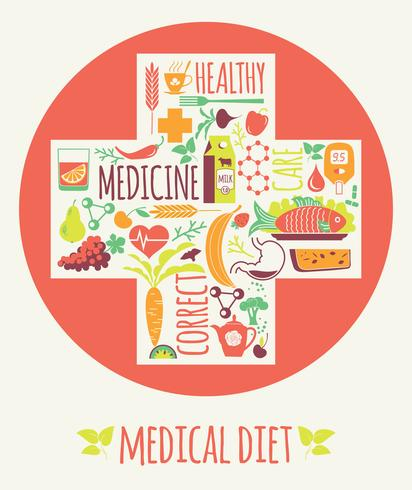 Vector illustration of Medical diet.