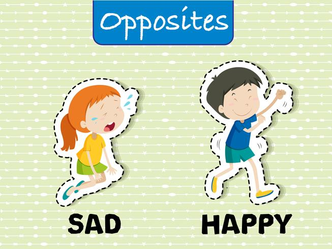 Inglese Opposites Word Sad and Happy