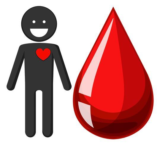Menselijk hart en druppel bloed