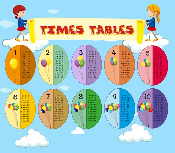 Math Times Tables Sky Tema vetor
