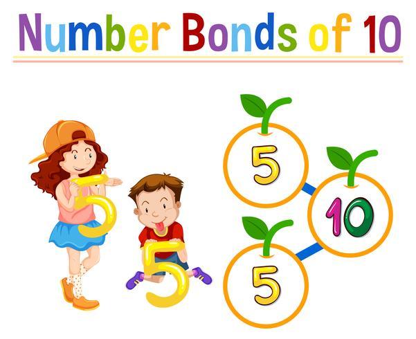 Ligações numéricas de dez