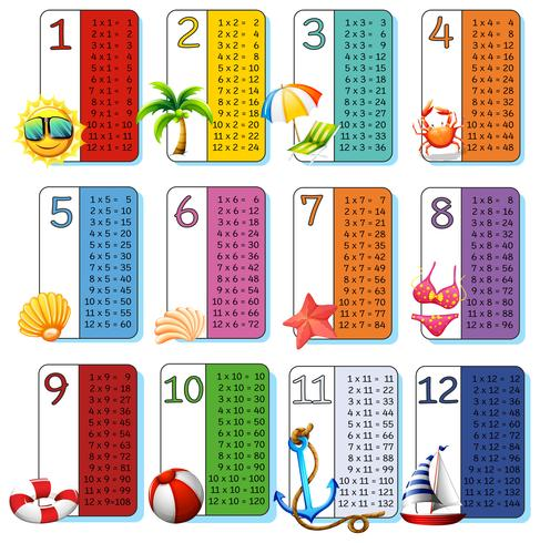 Een set van Math Times Tables Summer Theme