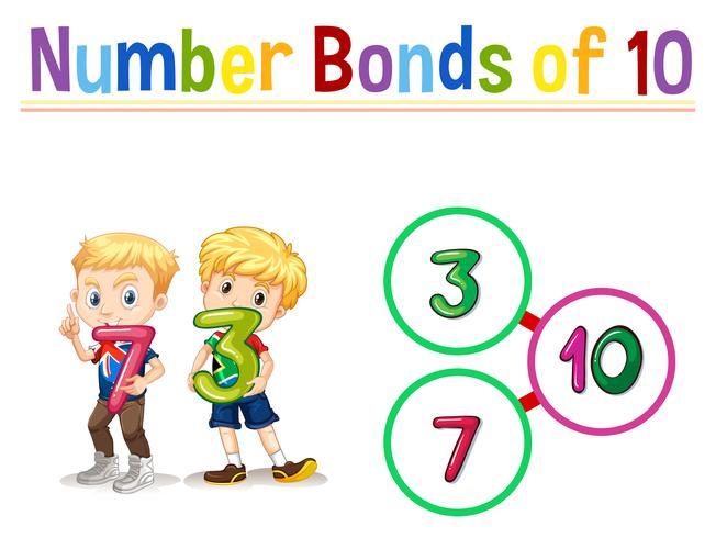 Number bonds of ten vector