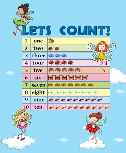 A Math Lesson Count to 10
