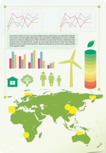 Un infochart que muestra el medio ambiente.