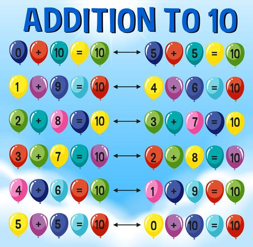 A Math Addition to 10