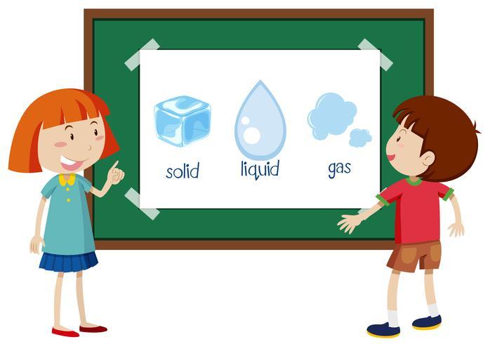 Etat de la matière des étudiants en apprentissage