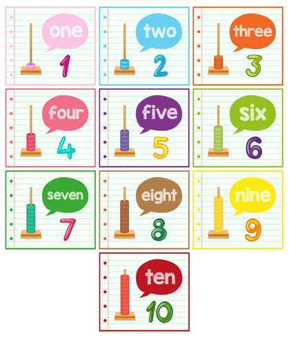 Abacus och antal uppsättningar