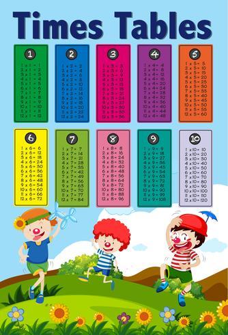 Math Times Tafels ?? en kinderen