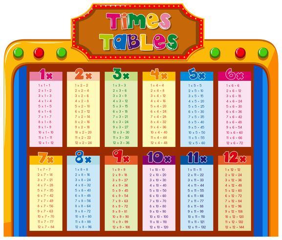 Zeittabellendiagramm mit buntem Hintergrund