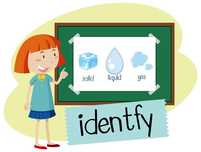 Wordcard pour identifier