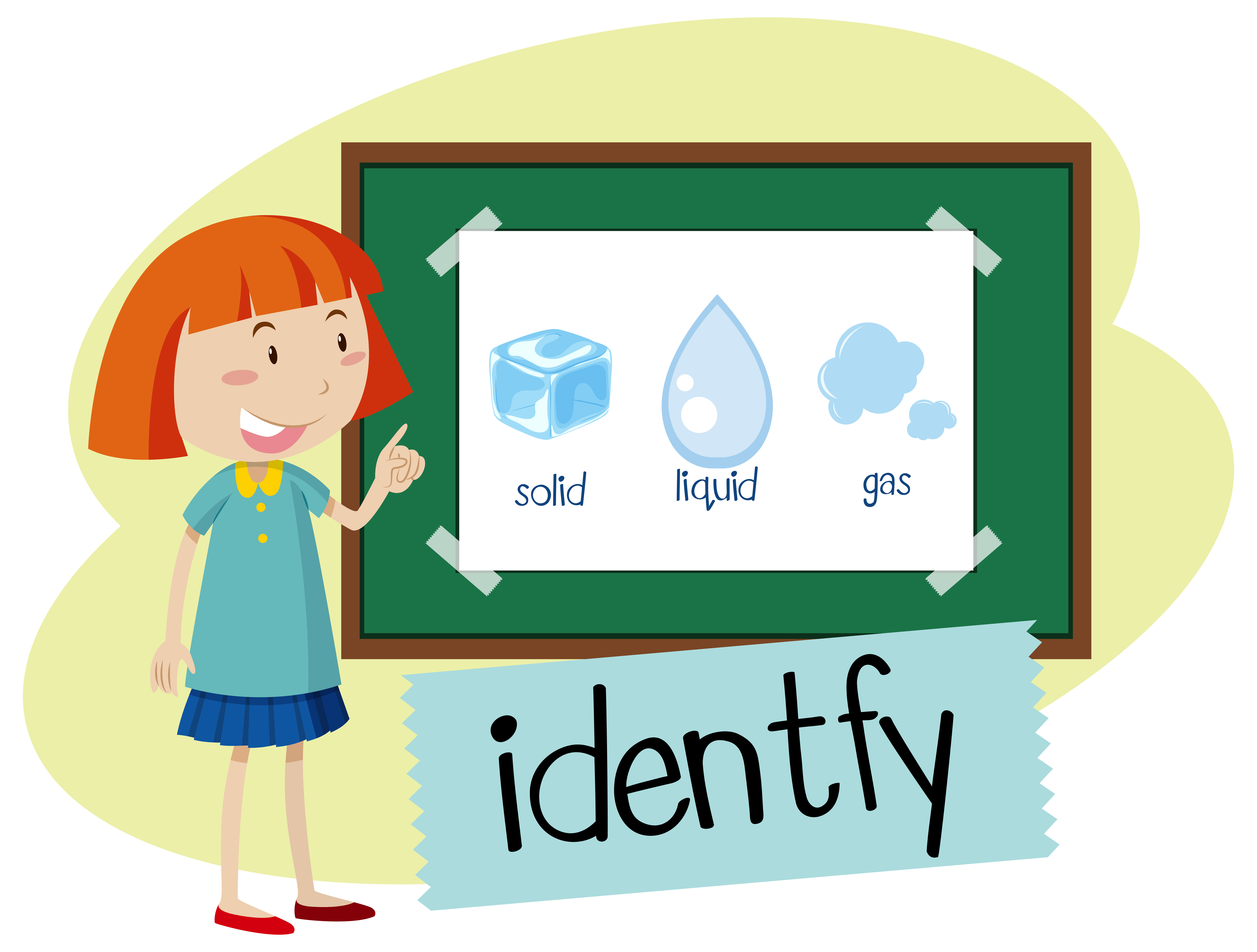 Wordcard for identify - Download Free Vectors, Clipart