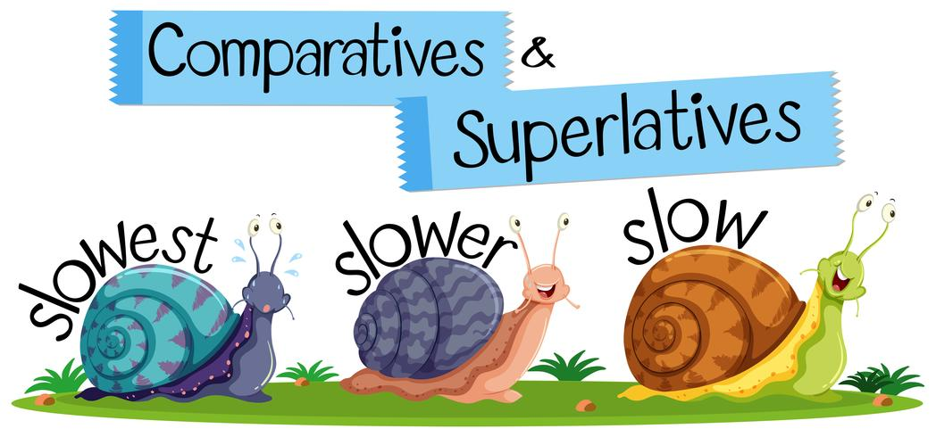 Jämförande och Superlative engelska ord