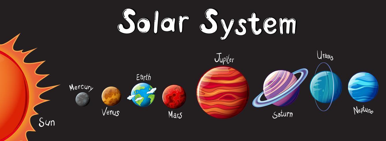 El sistema solar vector