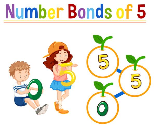 Number bonds of five vector