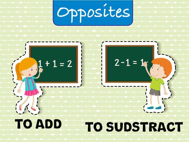 Matemáticas de palabras opuestas