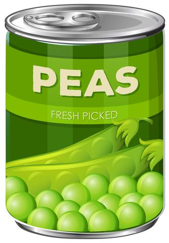 A Can of Green Pea