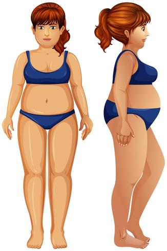 An overweight woman figure vector