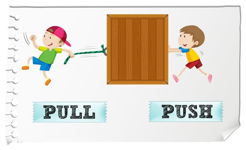 Opposite adjectives pull and push