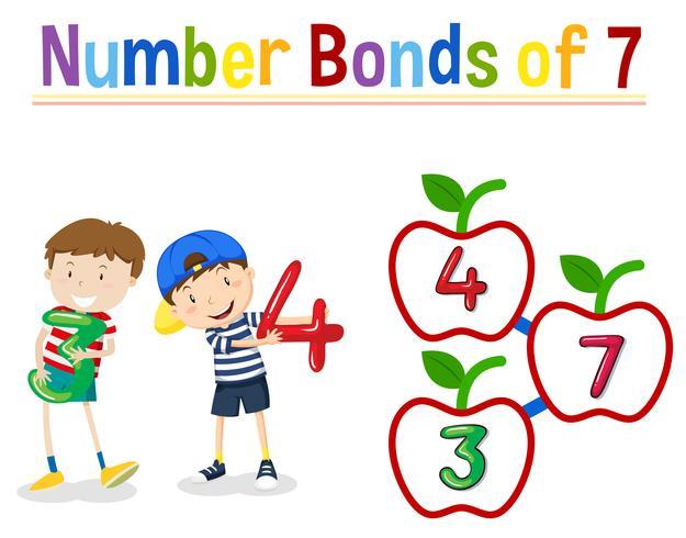Anzahl Anleihen von 7