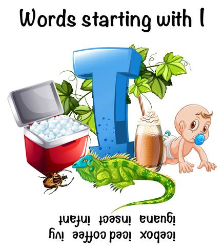 Wörter mit Buchstaben I