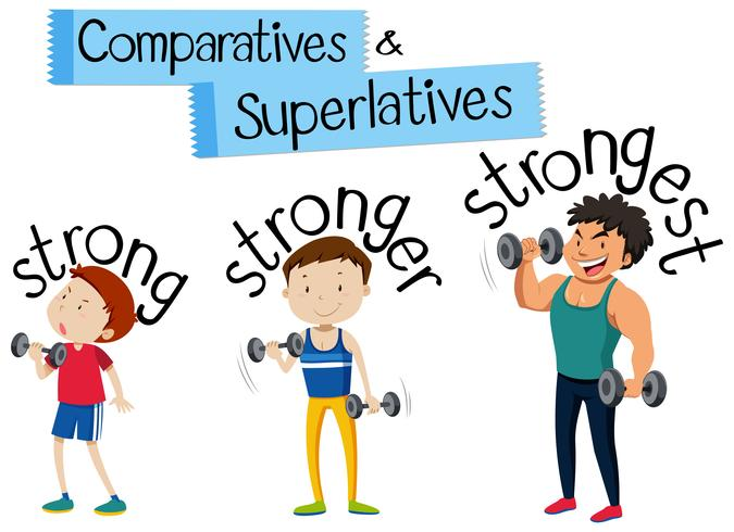 Comparatives And Superlatives Year 9 English Mr Banwell 2019 20
