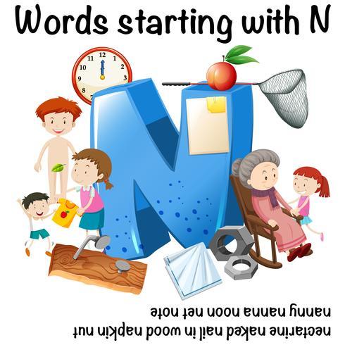 Affiche éducative pour les mots commençant par N