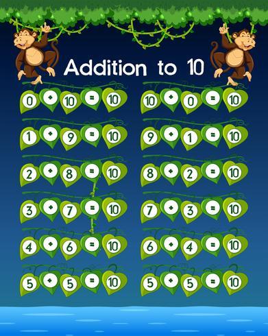 Une feuille de calcul en plus de 10