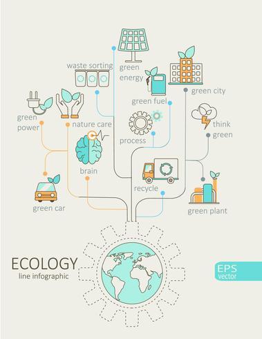 Concetto di Eco infografica lineare piatta. vettore
