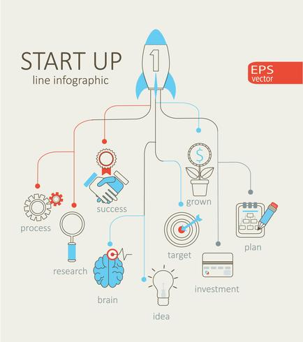Concept of startup.