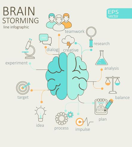 Begrepp av vänster och höger hjärna.