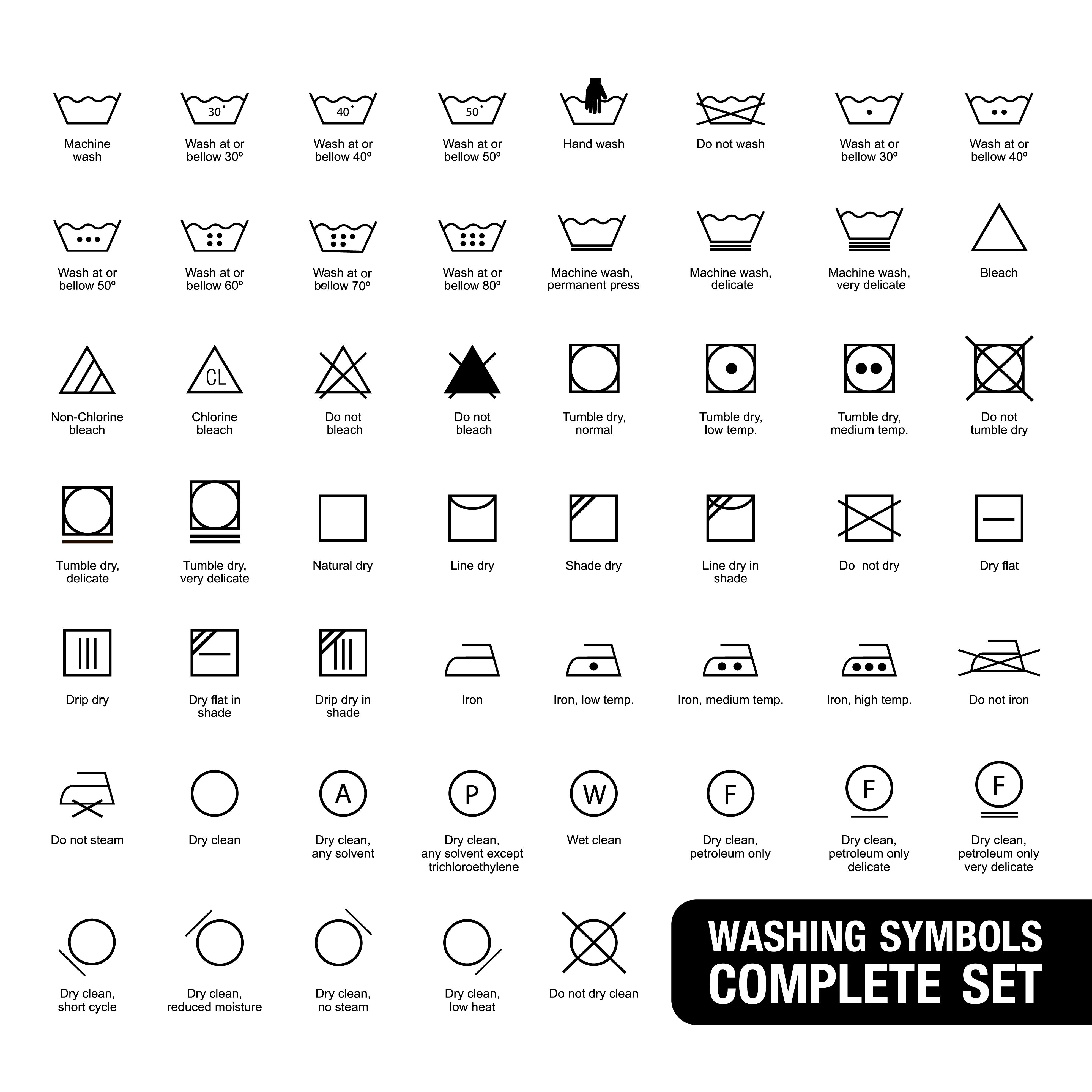 Complete Set Of Laundry Symbols.