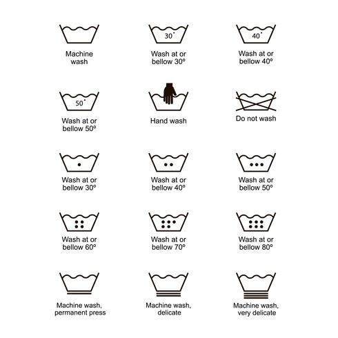 Conjunto de símbolos de lavandería.