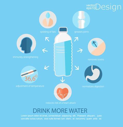 Uso de água para a saúde humana