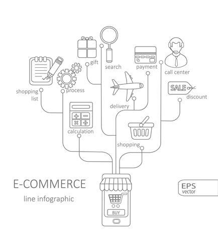 E-handel Infographic koncept vektor