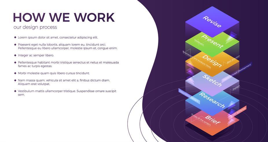 ¿Cómo trabajamos un concepto de banner para un sitio web. Nuestro proceso de diseño de escenario y pasos. Vector gradiente infografía