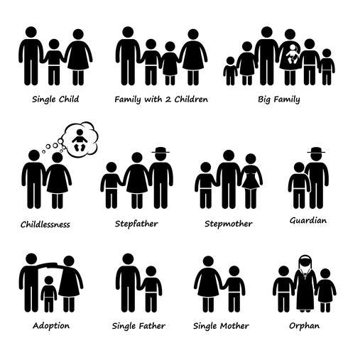 Tamanho da família e tipo de relacionamento Stick Figure Pictogram Icon Cliparts.