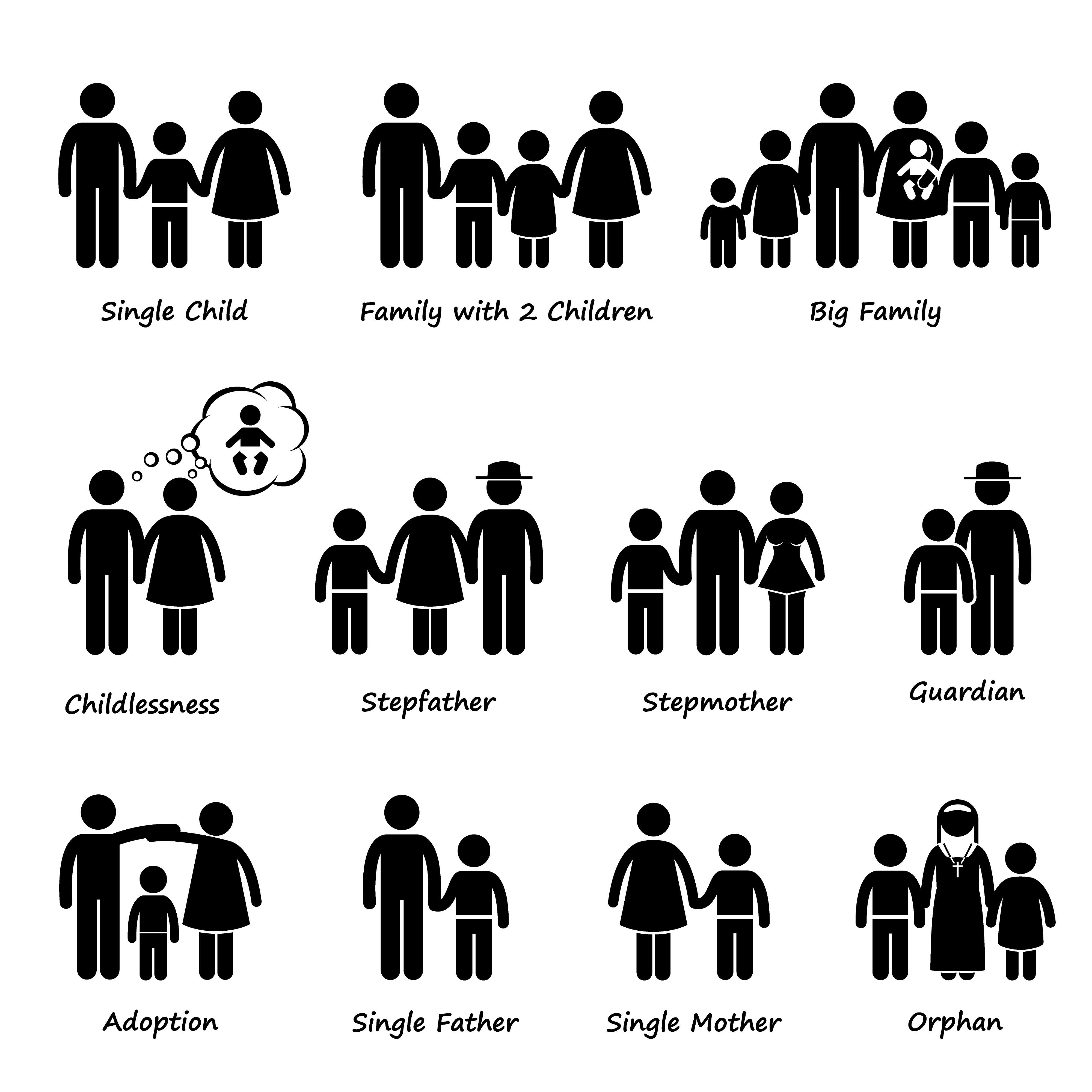Family Size and Type of Relationship Stick Figure ...