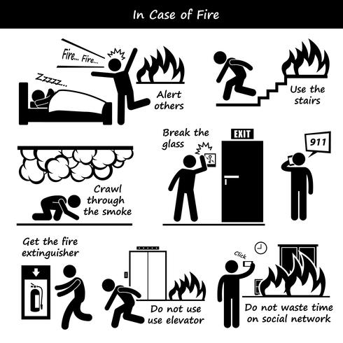 Im Brandfall Notfallplan Strichmännchen Piktogramme. vektor